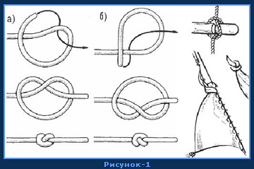 фото как завязать морской узел
