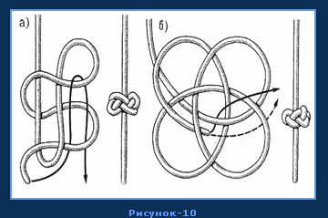 Морские узлы-кордовый и турецкий узелы