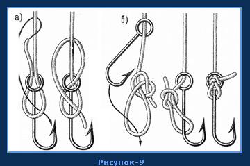 Морские узлы-рыбацкая восьмерка и черепаший узел